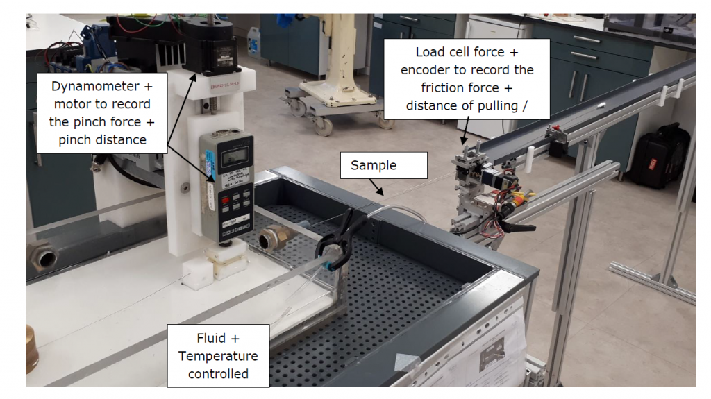 Hydrophilic coating friction test methodology and results